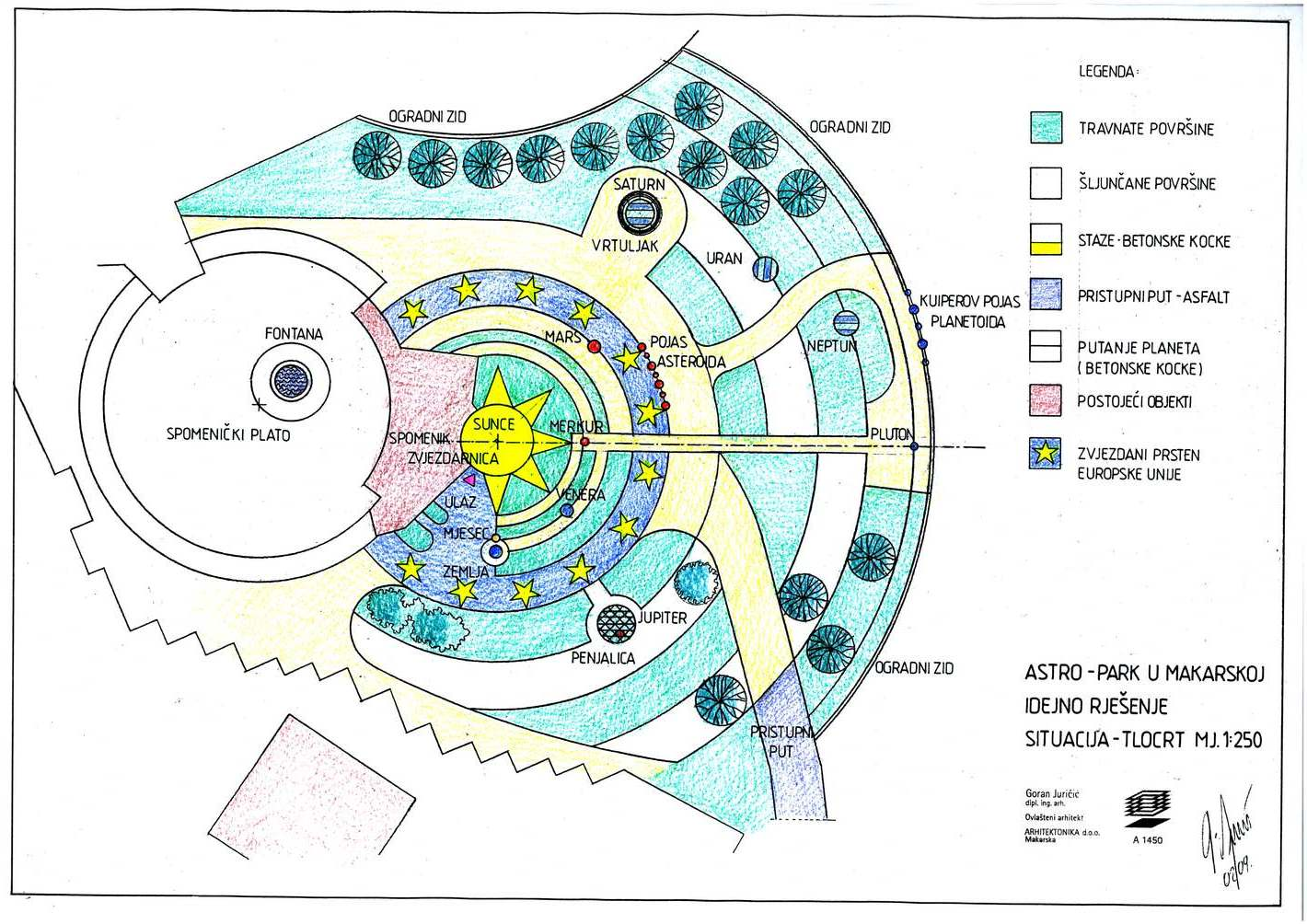 Plan for the childrens astro park